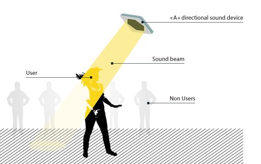Narrow speaker 02